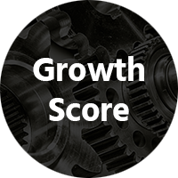 growth-builder-score-circle