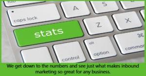 Inbound Marketing Statistical Analysis